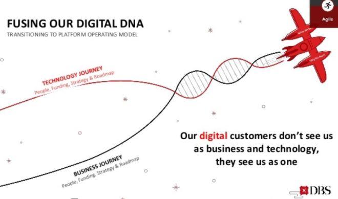 delete - digital DNA